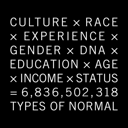 Types of Normal